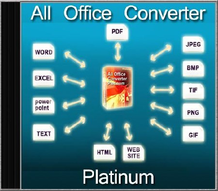 All Office Converter Platinum v6.5 Portable